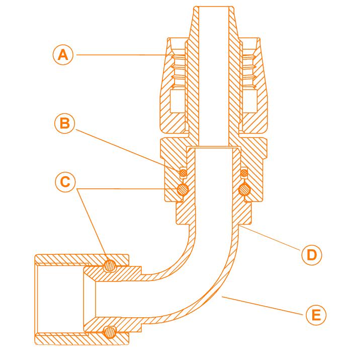 RaceFlux Hose Fitting Diagram