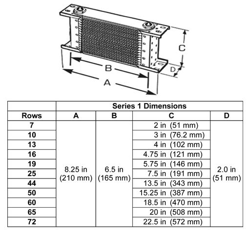 Setrab 25-row, Series 1 Oil Cooler