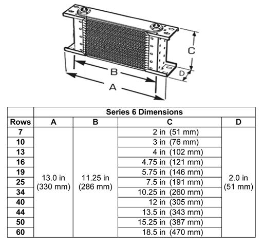 Setrab Series 6 Oil Cooler Dimensions